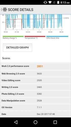 Moto E4 Plus PCMark (1)