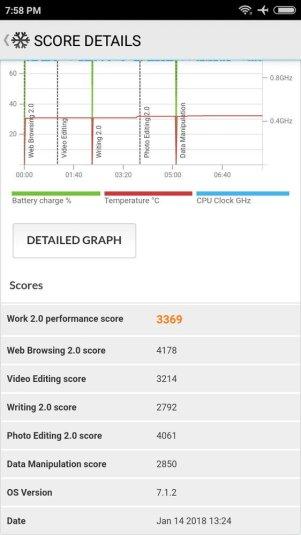 Xiaomi Redmi 5A PC Mark (1)