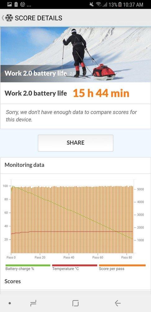 Samsung Galaxy A8+ PCMark Battery Test (1)