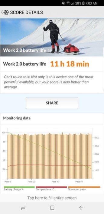 Galaxy S9+ battery test PCMark (2)