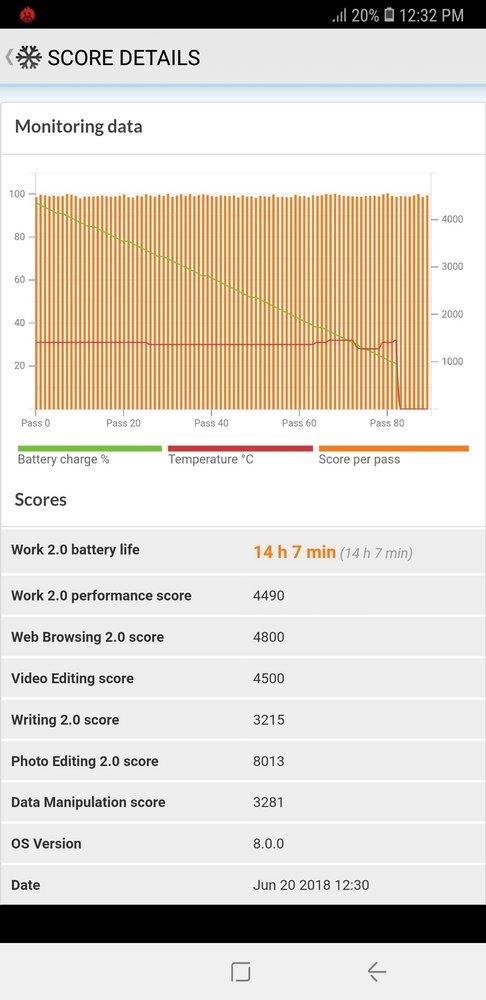 Galaxy A6+ Battery Test (2)
