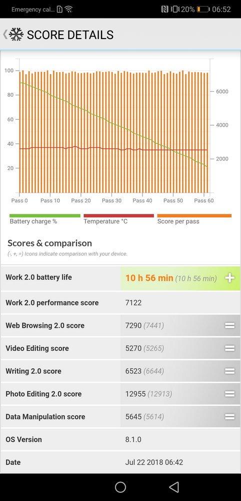 Huawei P20 Pro Battery Test (2)