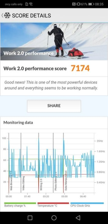 Huawei P20 Pro PC Mark (1)