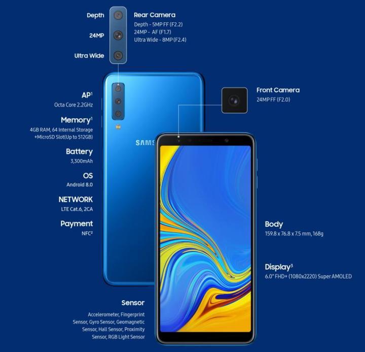Gadget of The Week #2 2019: Samsung Galaxy A7 (2018), Ponsel 3 Jutaan Rupiah dengan 3 Kamera Belakang 19 gadget of the week, harga, samsung, Samsung Galaxy A7 (2018), spesifikasi