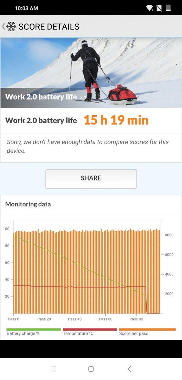Pocophone F1 Battery Test (2)