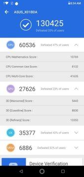 Asus ZenFone Max Pro M2 Antutu