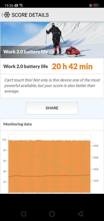 OPPO A7 PCMark Battery Test (2)