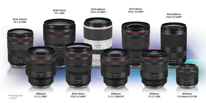 7 Keunggulan Canon EOS RP, Kamera Mirrorless Full Frame Canggih dan Termurah di 2019 7