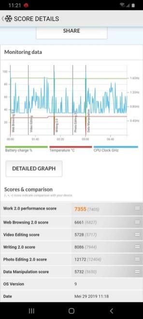 Galaxy A70 PC Mark (2)