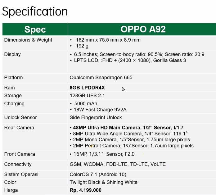 spesifikasi OPPO A92