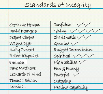 How to find your Standards of Integrity - Workshop