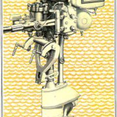 Johnson Outboard Year Model Identification 1991 22re Wiring Diagram Vintage Rare 1922 Waterbug 2hp | Ebay