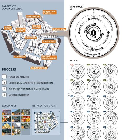 maphole2