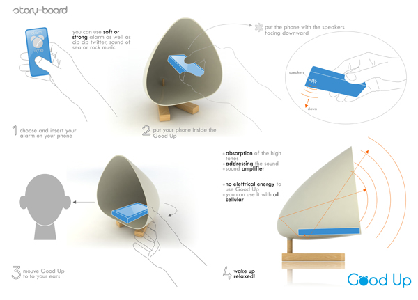 Story telling for the design of a gadget