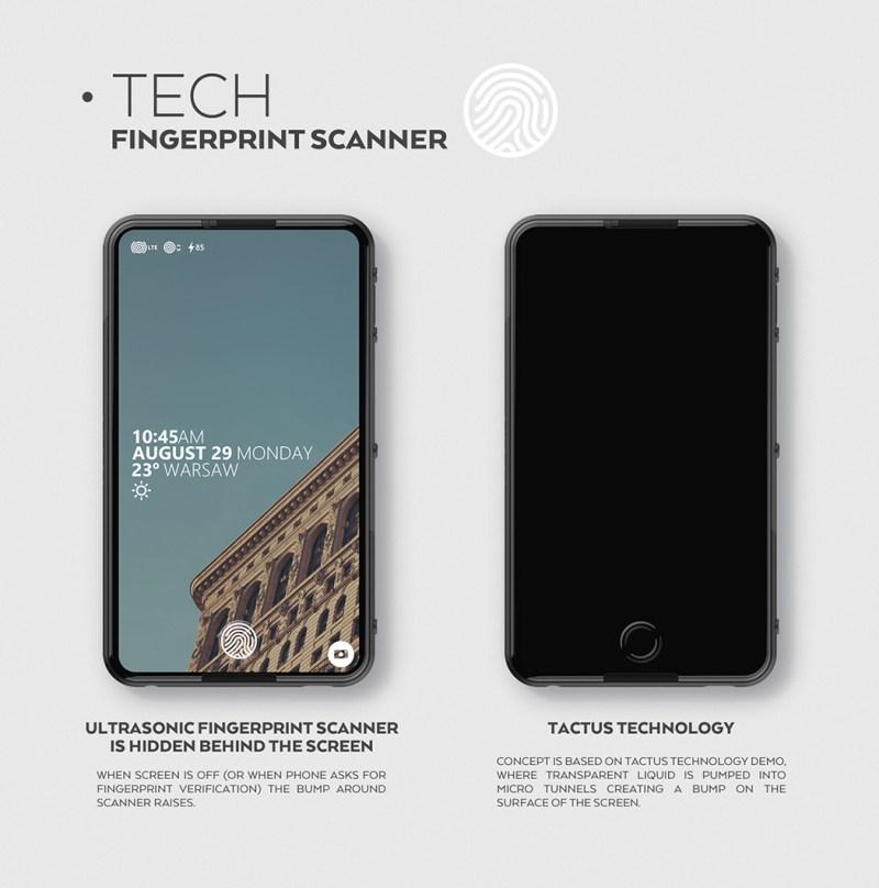 SVPER phone / ID + UI Smartphone: What Lies Beneath