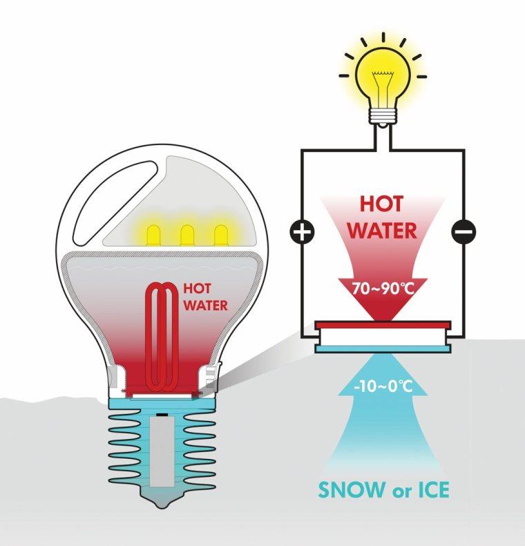 Snow_energy3