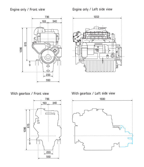 CHE SERIES Propulsion Engines (High Speed) Product Concept