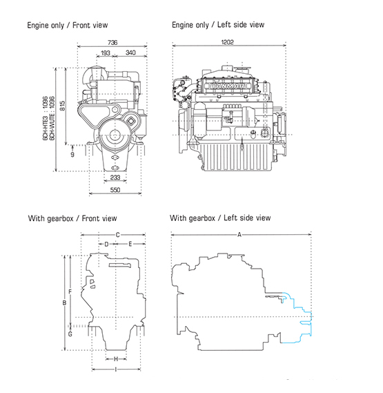 CHE SERIES|Propulsion Engines (High Speed)|Product Concept