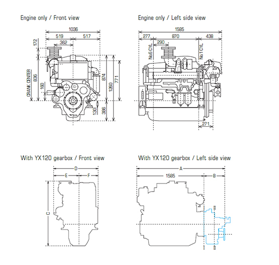 HA SERIES|Propulsion Engines (High Speed)|Product Concept