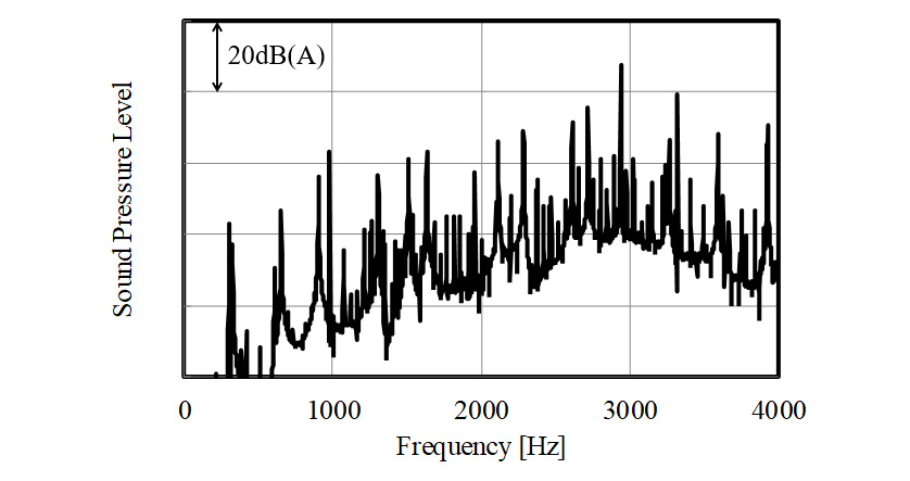 Design Method for Hydro-Mechanical Transmission for
