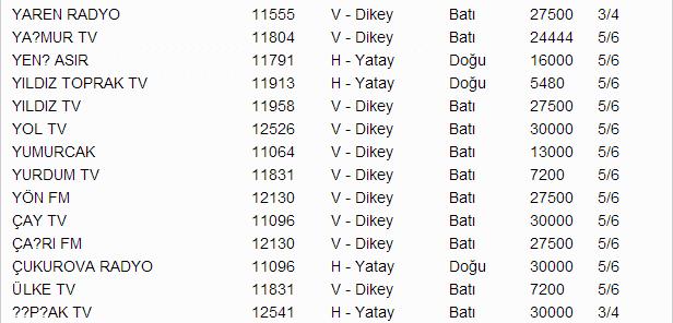 yeni-turksat-4a-uydu-frekans-listesi-2014-18