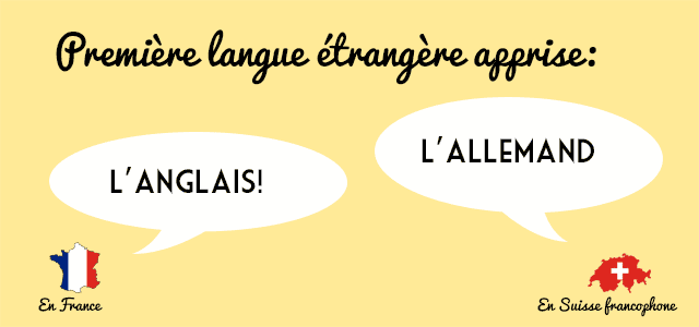 Apprentissage langues étrangères suisse vs france