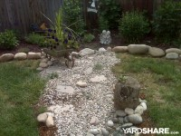 Landscaping Ideas > La Follette's Dry Creek Bed ...