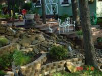 Landscaping Ideas Terraced Backyard PDF