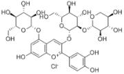 cyanidin-5