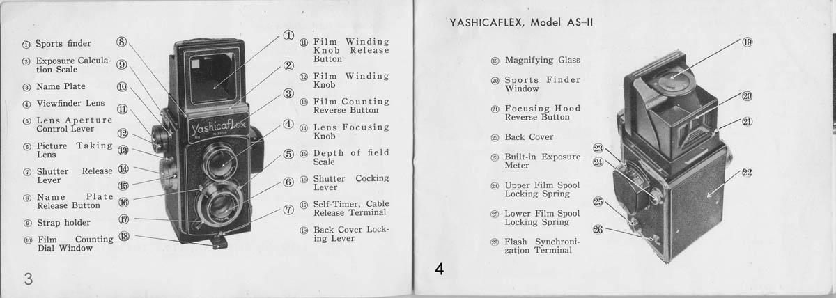 Yashicaflex A Series
