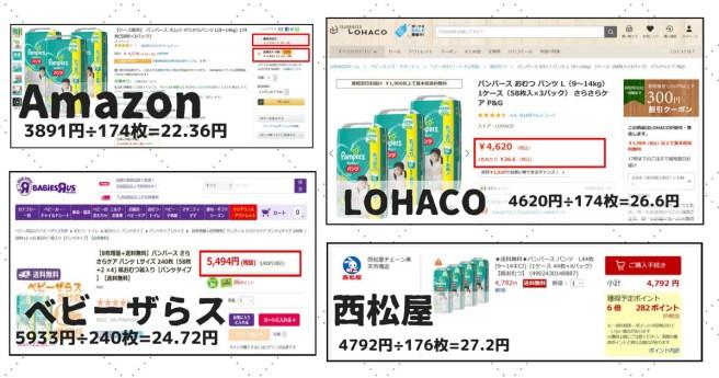 4社オムツ価格比較