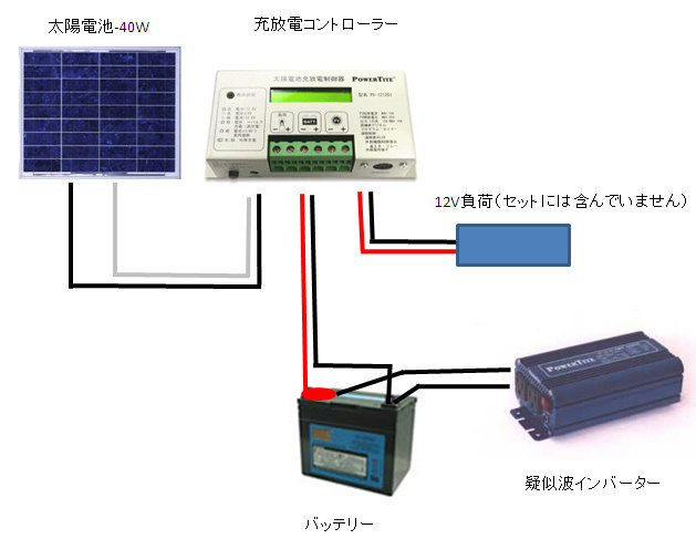 rv battery bank wiring diagram for bass guitar ソーラー発電入門キット:ky12-40pv(45w)・家庭用蓄電池・太陽光発電キット
