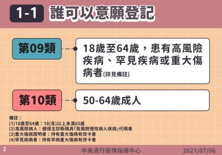 唐鳳疫苗預約系統今上線試辦 僅半天預約人數破百萬 @YA !野旅行-吃喝玩樂全都錄