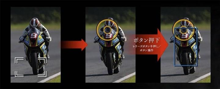 Canon全球發布全片幅無反相機EOS R3 重新定義速度和性能 @YA !野旅行-吃喝玩樂全都錄