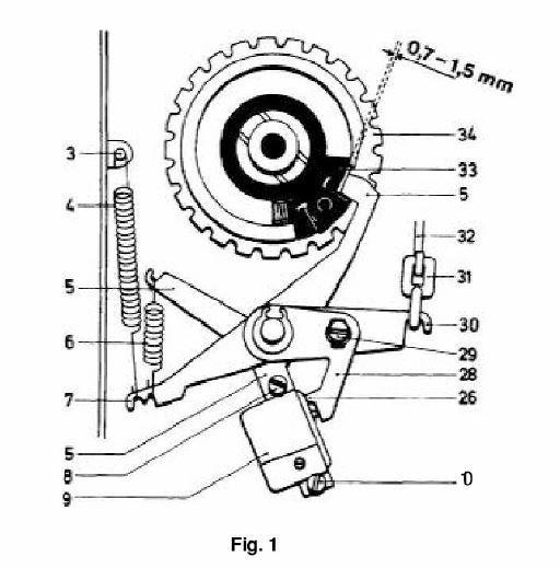 Yaya-online > Service Manual Pfaff 1213 Sewing Machine