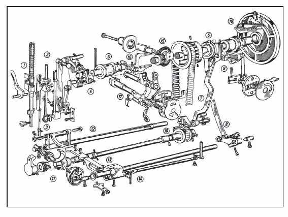 Pfaff Sewing Machine Service manual