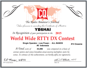 ww rtty dx contest 2015