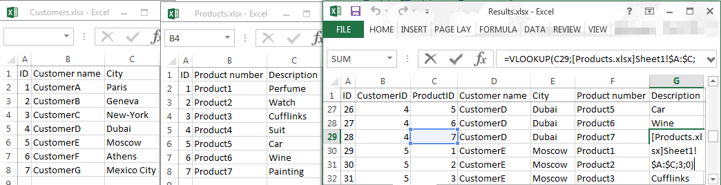 How to combine two data sets and create all possible combinations with Excel : Result of combination of two data sets by creating some ID columns, and applying some vlookups
