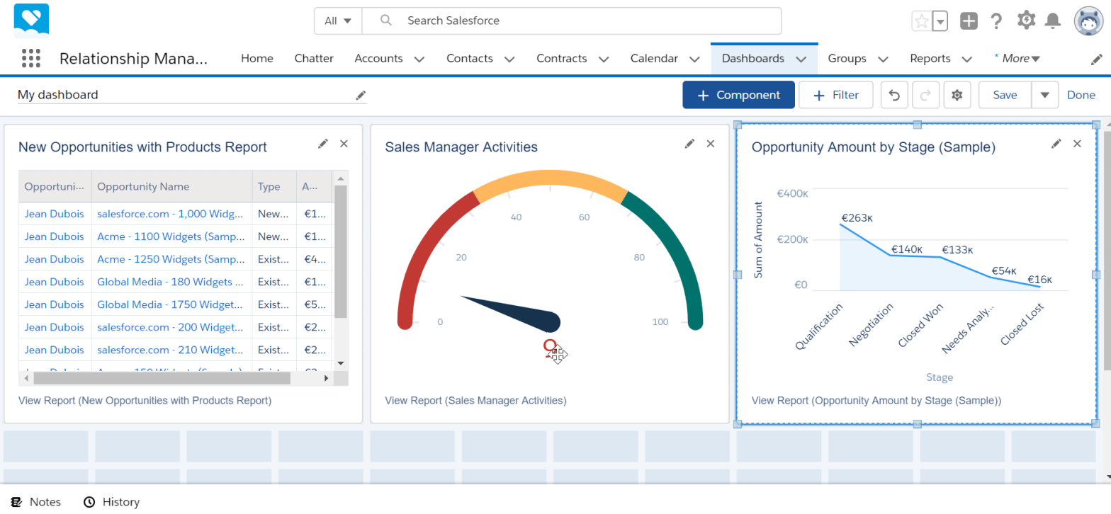 How to create a dashboard in SalesForce Lightning and add components?