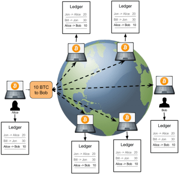 Bitcoin wallets and the effective bitcoin ledger