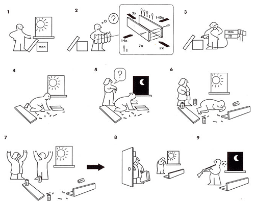 Ikea furniture: some assembly required