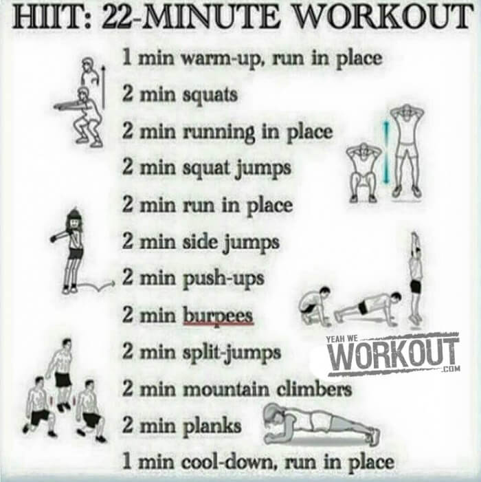 hiit weight training workout routine most popular programs