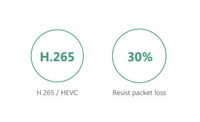 Less Bandwidth, Better Network Adaptability