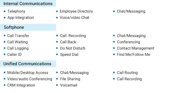 Unified Communications Mobile Client Features
