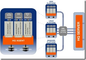 diagram-agent-arch-small