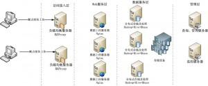 技术方案图_cr