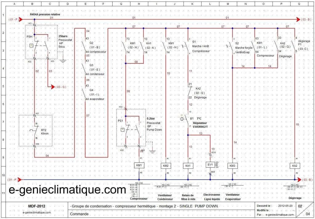 Comment fabriquer un broyeur electrique ?