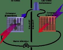 glaciere electrique electrolux