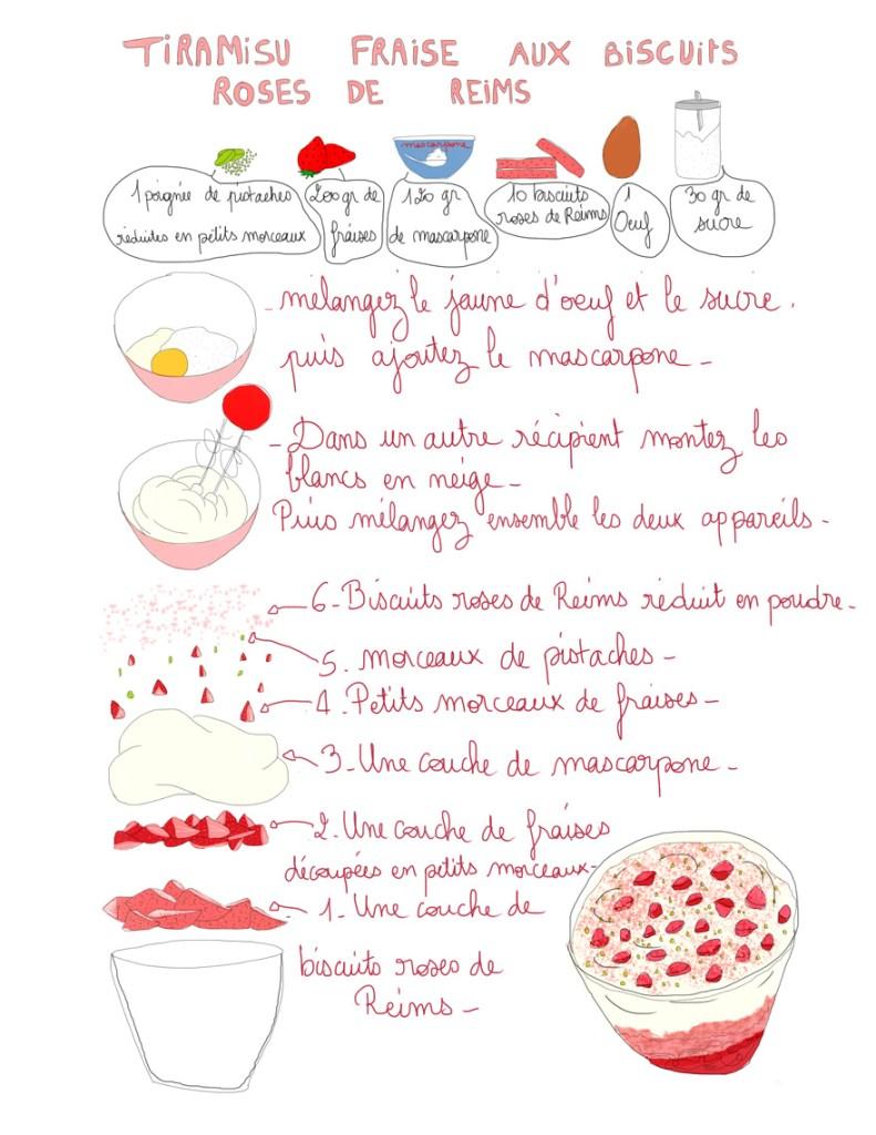 Quelle est la recette du yaourt ?