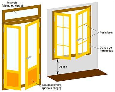 Comment prendre vitres teintées sur une vitre ?